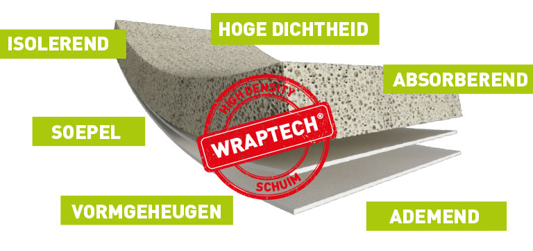 Ontdek de kenmerken van Wraptech, latexschuim met hoge dichtheid