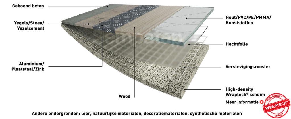 De technische producten van Sempatap zijn universeel en geschikt voor gebruik met vele materialen en ondergronden: hout, aluminium, beton, tegels, pvc, plastic, leer ...