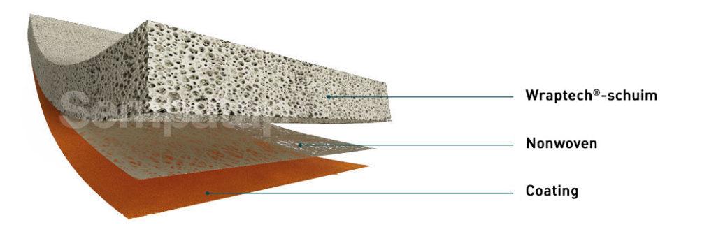 Wraptech-schuim met personaliseerbare vorm + verstevigde woven of nonwoven ondergrond + coating of hechtfolie
