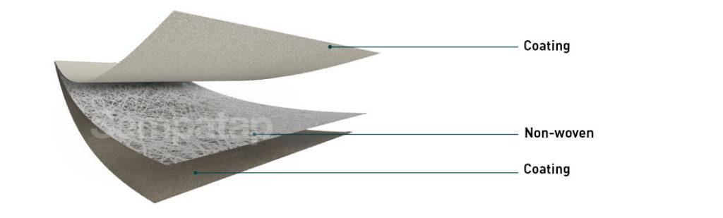 Dubbelzijdige coating op nonwoven