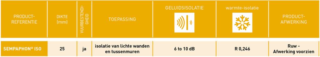 : In deze tabel vindt u de voornaamste technische kenmerken op het gebied van geluidsisolatie en warmte-isolatie van de producten uit het assortiment SempaPhon ISO.